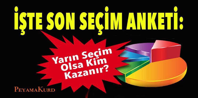 Son ankette dikkat çeken sonuçlar: MHP baraj altında, AKP ise...