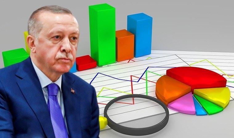 MetroPoLL anketine göre Erdoğan'ın görev onayında düşüş
