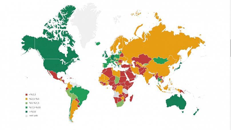 IMF'den çarpıcı Türkiye raporu: En alt sıralarda!