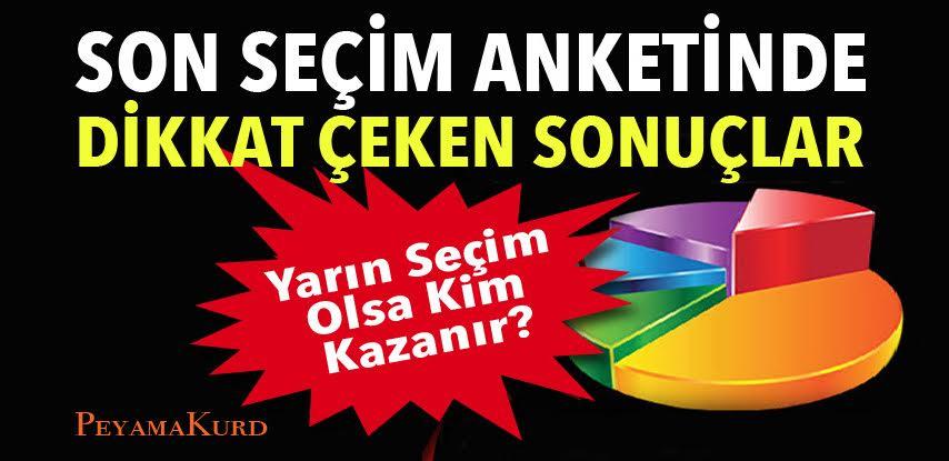 Son anket: AKP'nin oy oranındaki düşüş dikkat çekti!